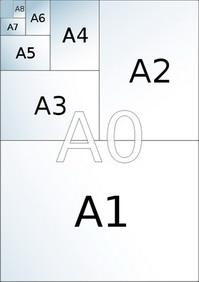 Соотношение размеров бумаги серии А