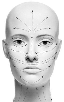 Массаж на лице массажером женское белье батайск