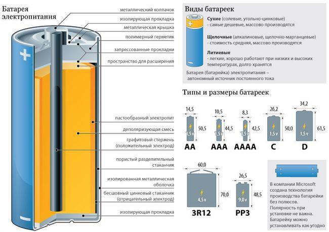 полярность и разновидности аккумуляторов сотоаых телефонов параметр